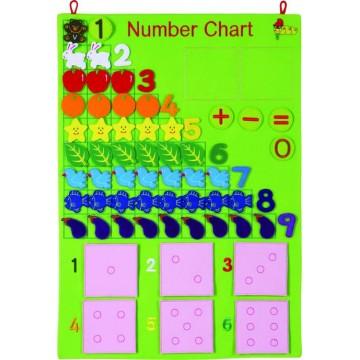 Kingdam Wall Chart - Number Chart